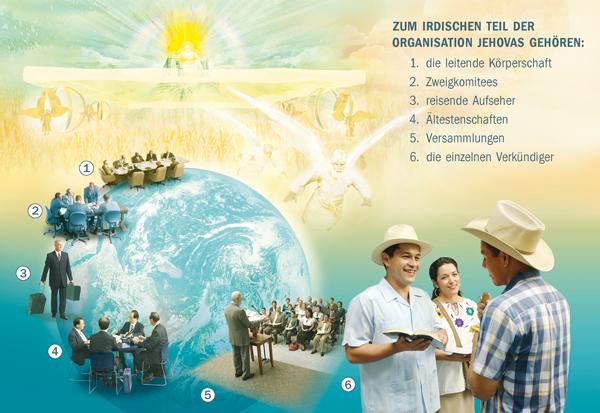Organisation der Zeugen Jehovas (w13 15.4.)